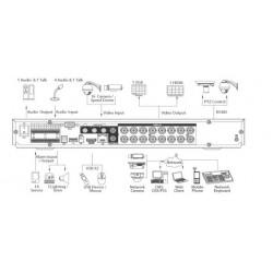 16 Kanal Hybrid DVR Rekorder 4K Ultra